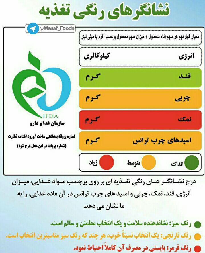 ایران، اولین و تنها کشور مجری برچسب گذاری نشانگرهای رنگی تغذیه